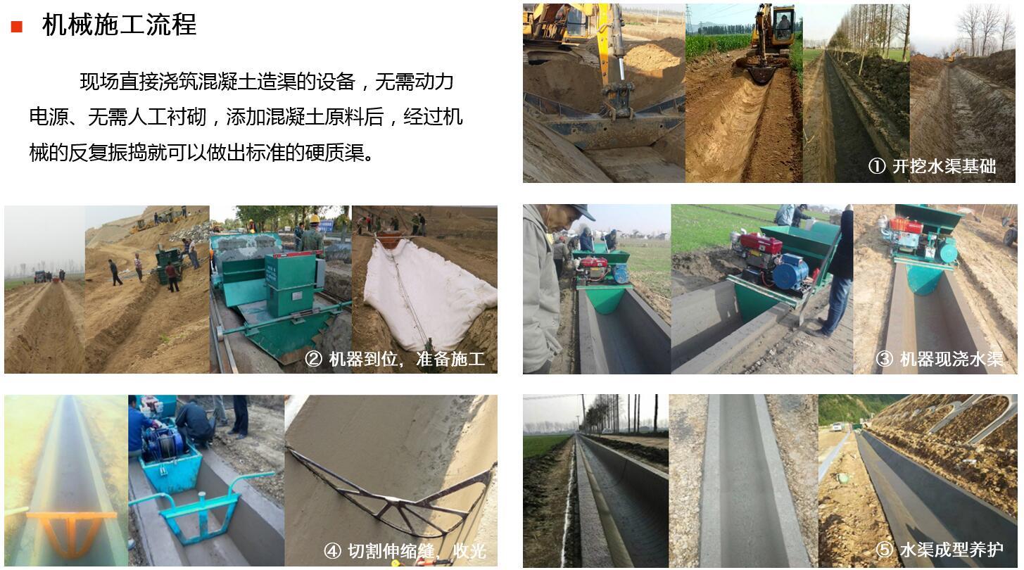 公路排水边沟成型设备施工流程