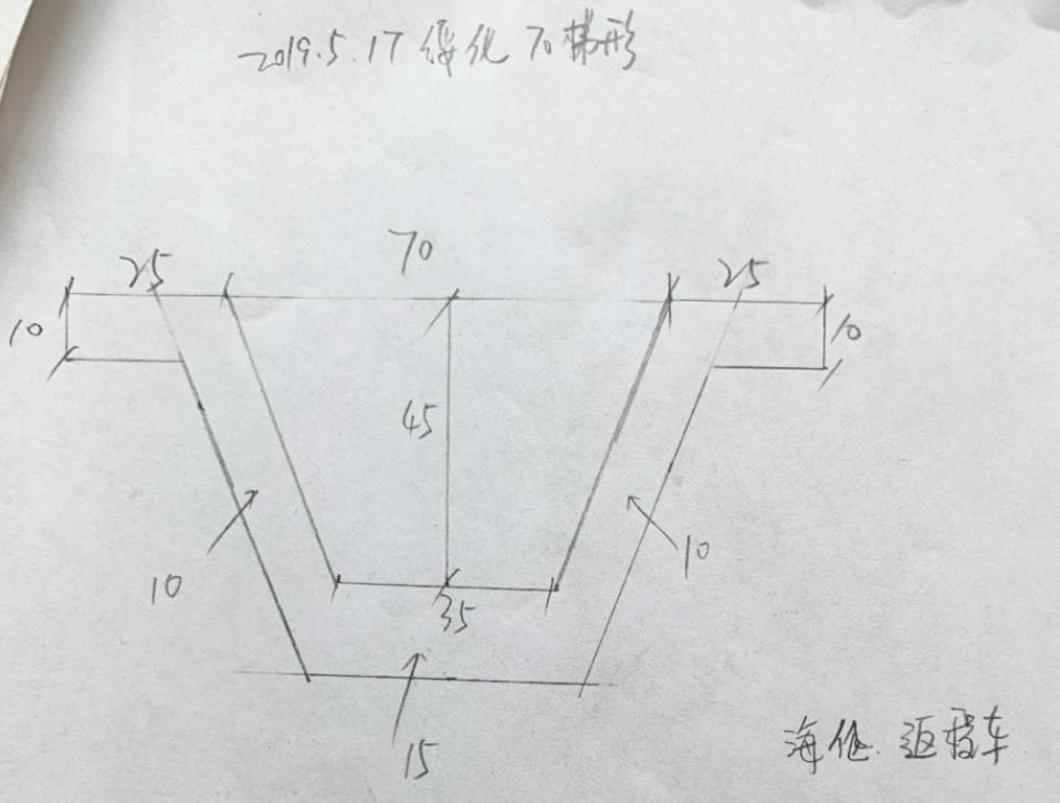 绥化公路梯形边沟图纸